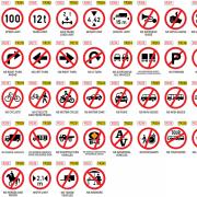 R200 Series Prohibition